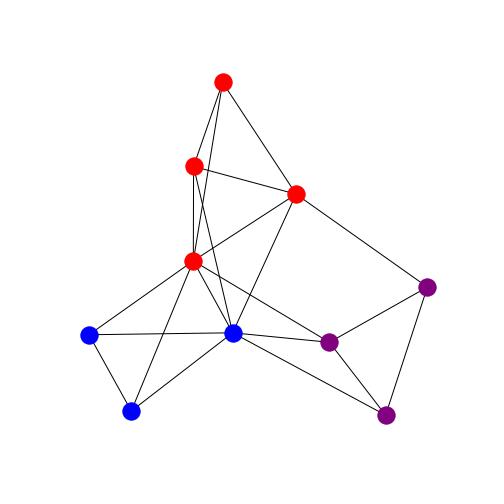 クリーク分割後のグラフ1-2