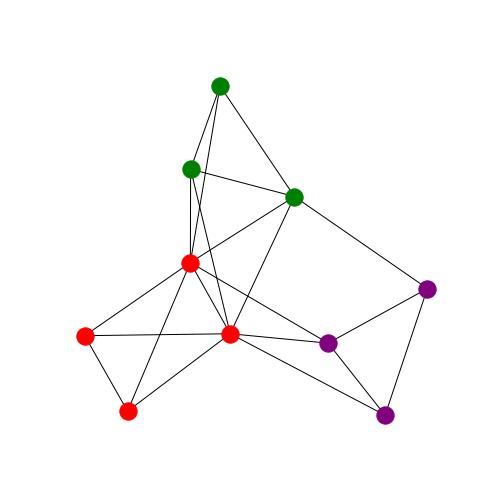 クリーク分割後のグラフ1-1