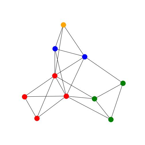 クリーク分割後のグラフ1-3