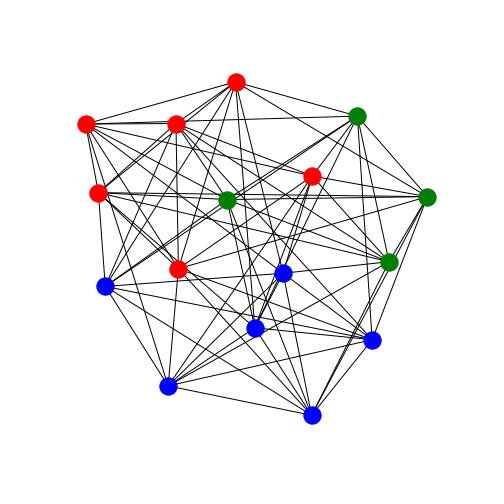 クリーク分割後のグラフ2-2