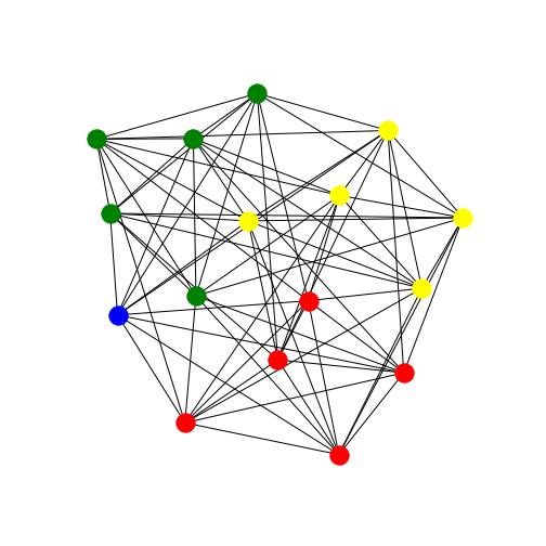 クリーク分割後のグラフ2-1