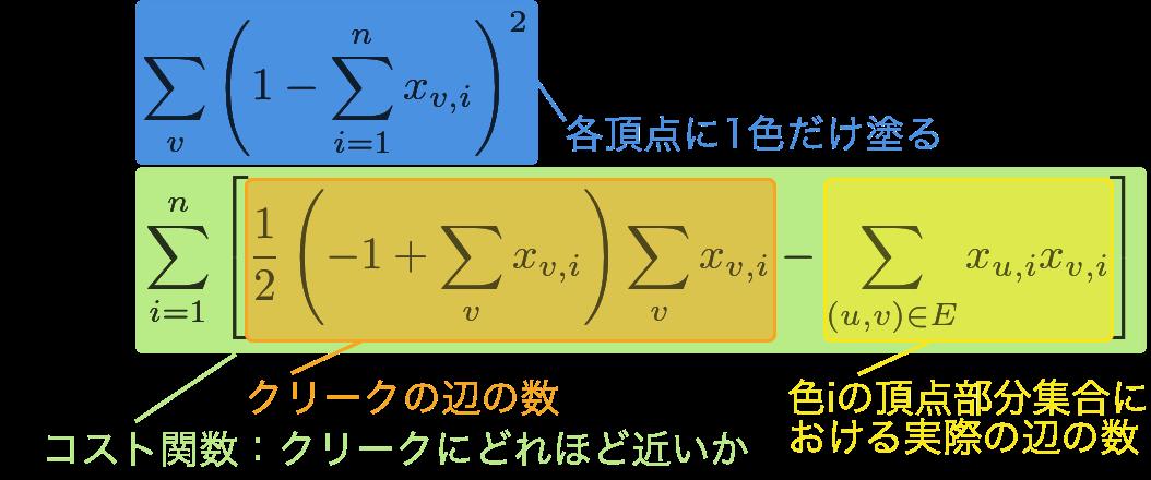 目的関数の解説