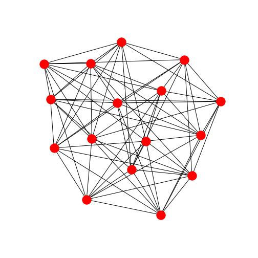 クリーク分割前のグラフ2